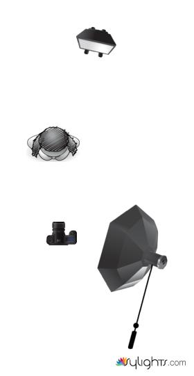 Set-Aufbau
